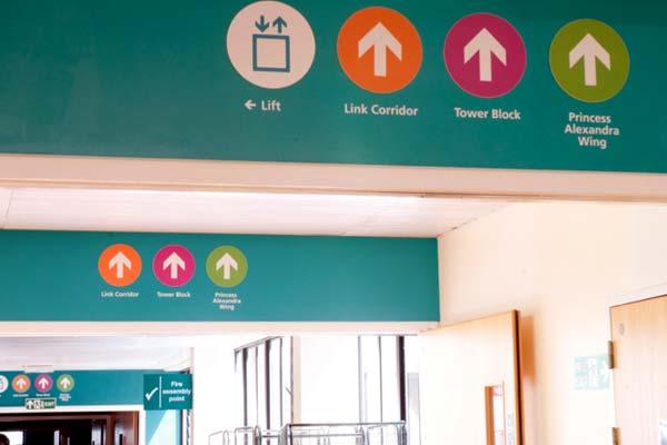 retail wayfinding signage